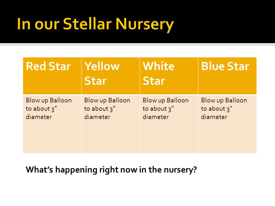 In our Stellar Nursery Red Star Yellow Star White Star Blue Star
