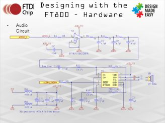 Designing with the FT800 – Hardware Audio Circuit