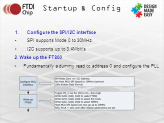 Startup & Config Configure the SPI/I2C interface