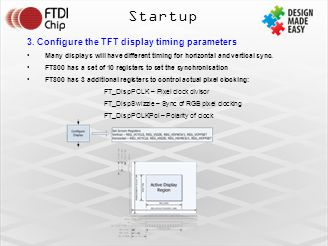 Startup 3. Configure the TFT display timing parameters