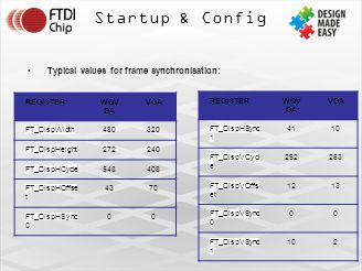 Startup & Config Typical values for frame synchronisation: REGISTER