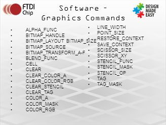 Software – Graphics Commands ALPHA_FUNC BITMAP_HANDLE