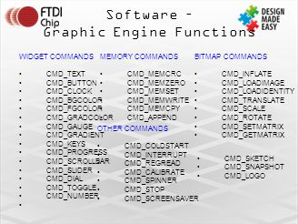 Graphic Engine Functions