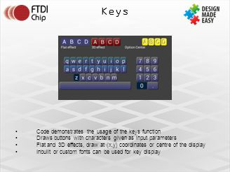 Keys Code demonstrates the usage of the keys function