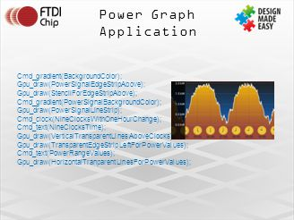 Power Graph Application Cmd_gradient(BackgroundColor);