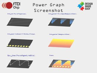 Power Graph Screenshot Gpu_draw(PowerSignalLineStrip);