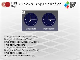 Clocks Application Cmd_gradient(BackgroundColor);