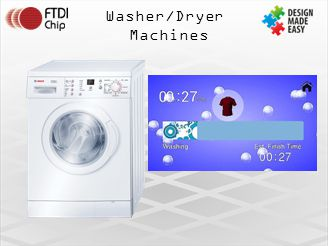 Washer/Dryer Machines