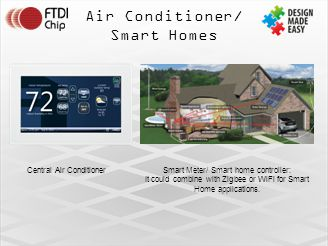 Air Conditioner/ Smart Homes Central Air Conditioner