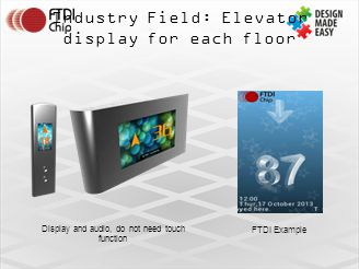 Industry Field: Elevator display for each floor