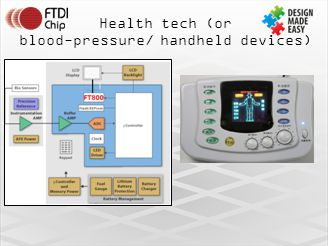 blood-pressure/ handheld devices)