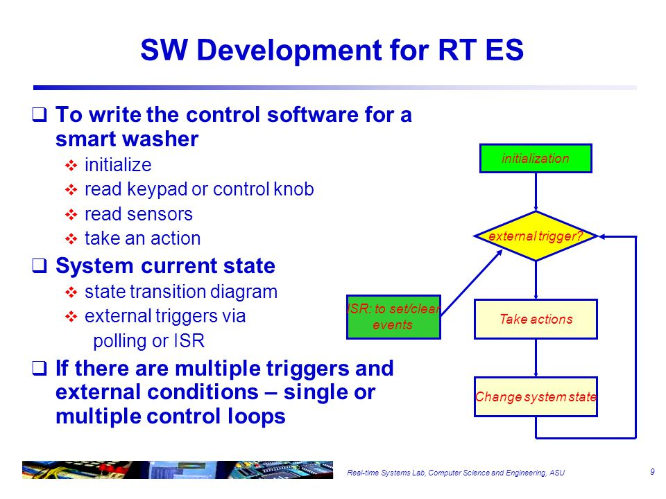 SW Development for RT ES