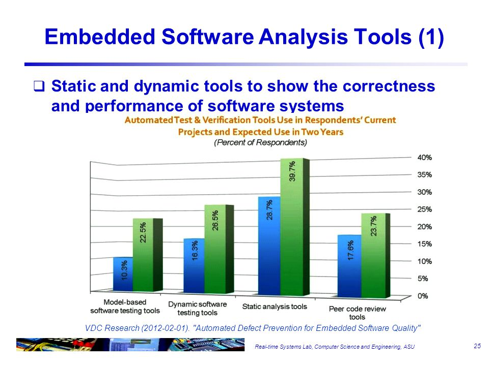 Embedded Software Analysis Tools (2)