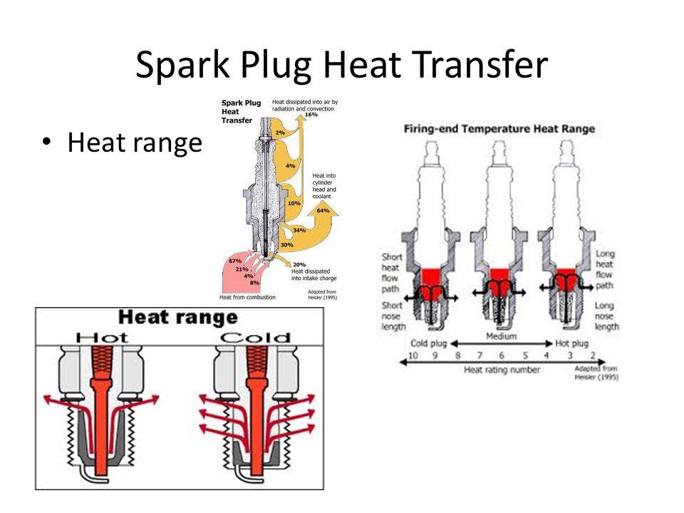 Spark Plug Heat Transfer