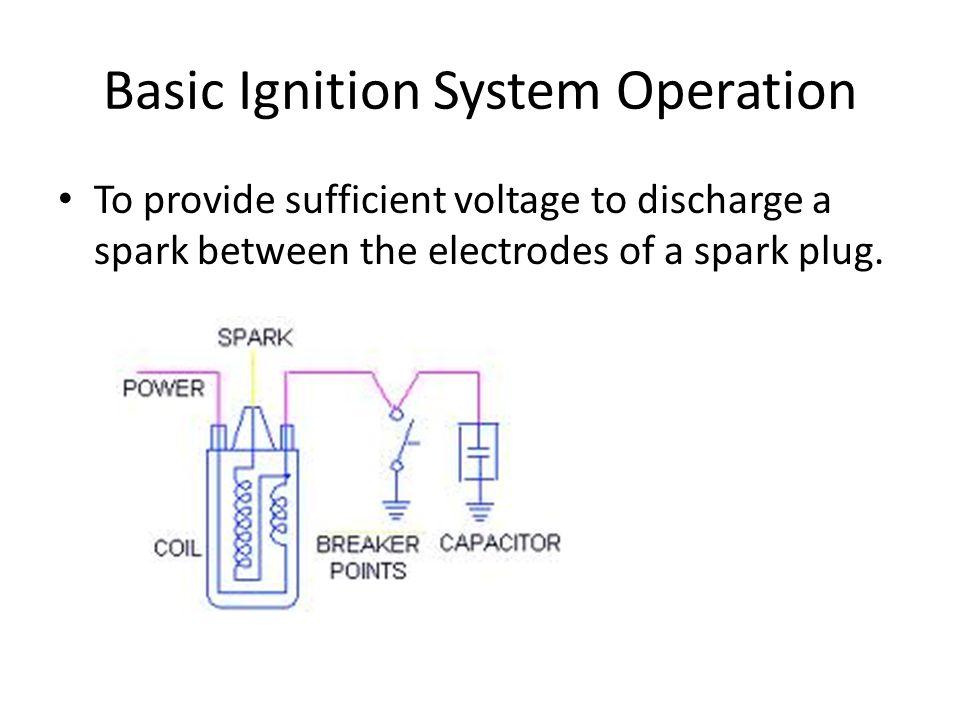 Basic Ignition System Operation