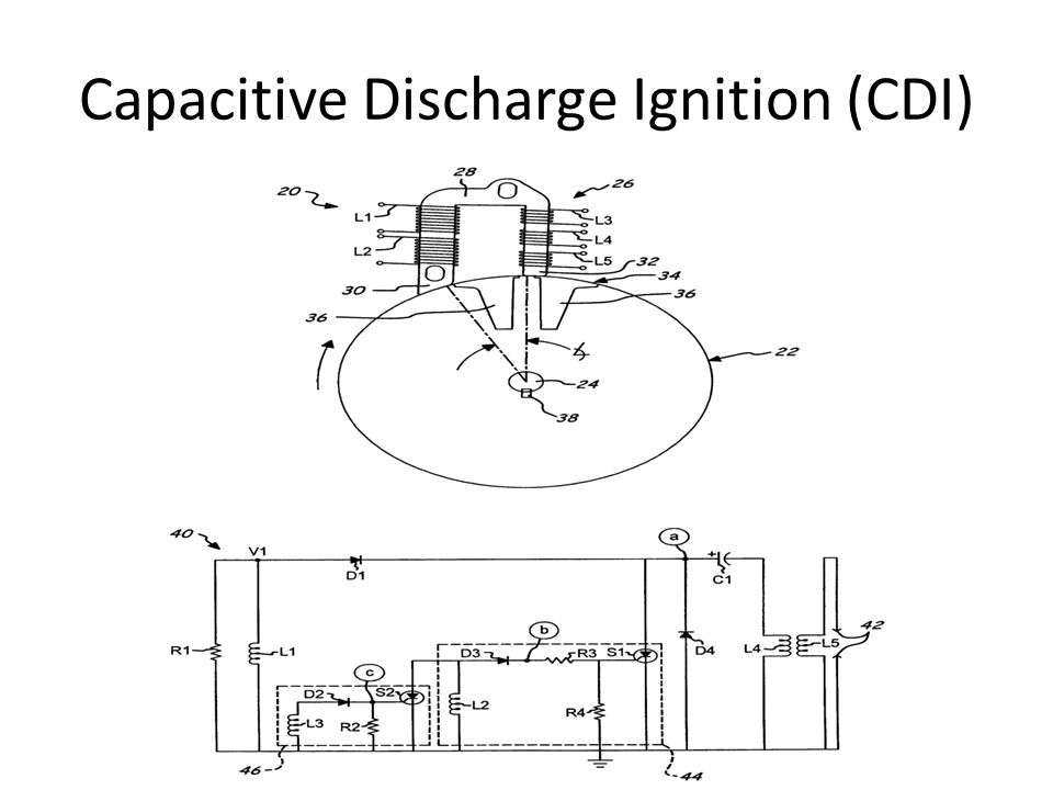 Capacitive Discharge Ignition (CDI)