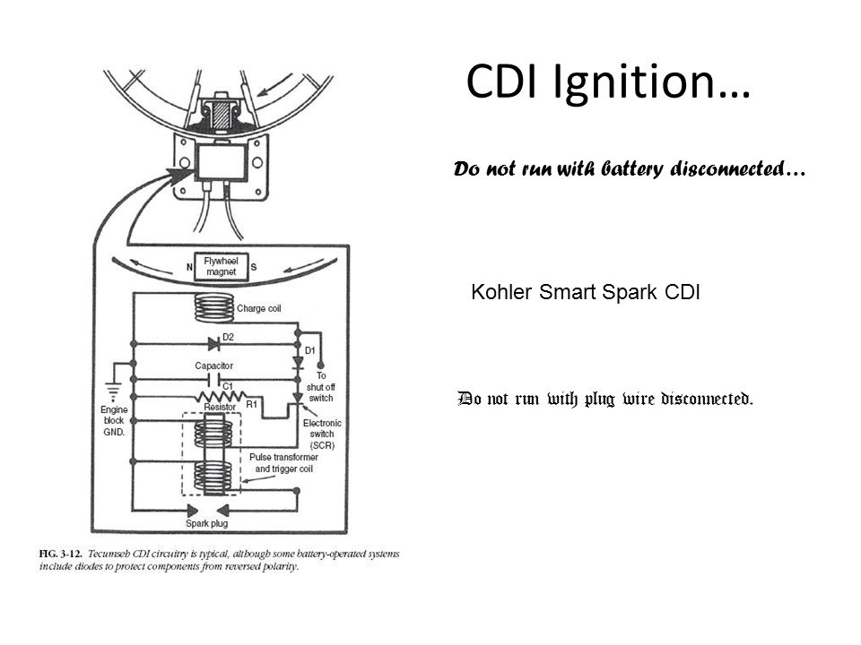 CDI Ignition… Do not run with plug wire disconnected.