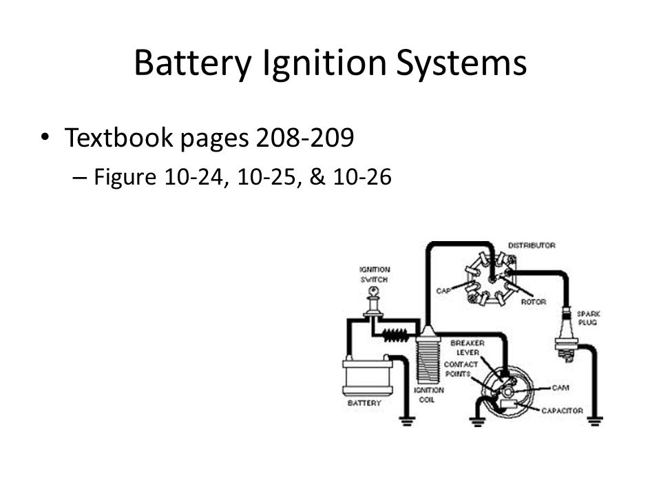 Battery Ignition Systems