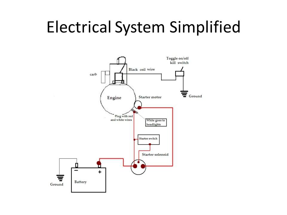 Electrical System Simplified