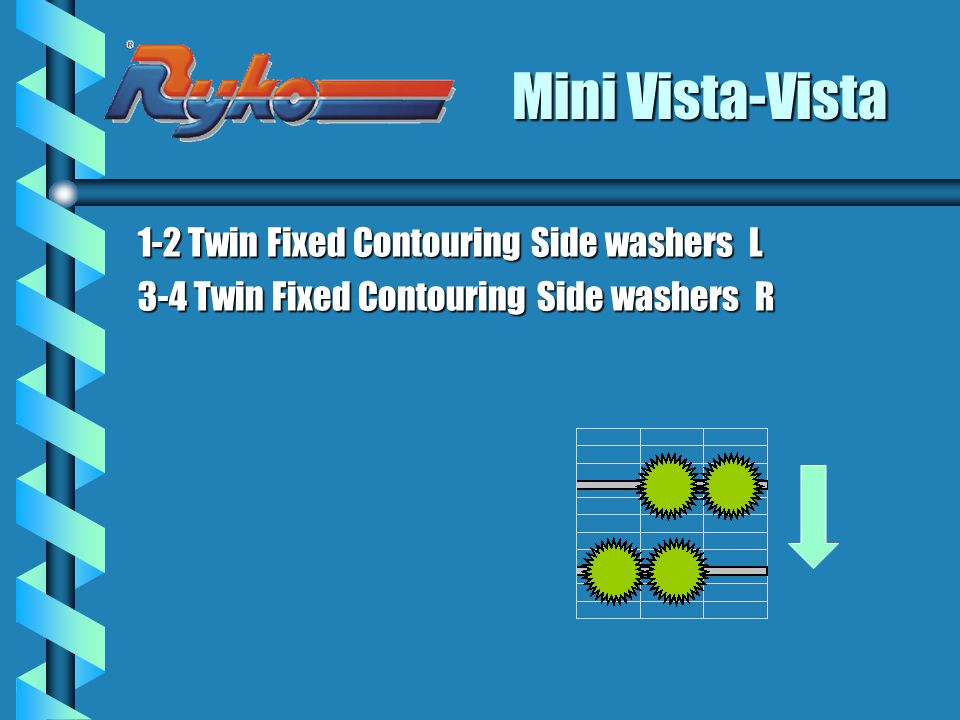 Mini Vista-Vista 1-2 Twin Fixed Contouring Side washers L