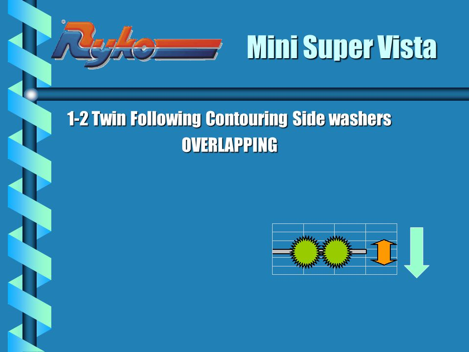 Mini Super Vista 1-2 Twin Following Contouring Side washers
