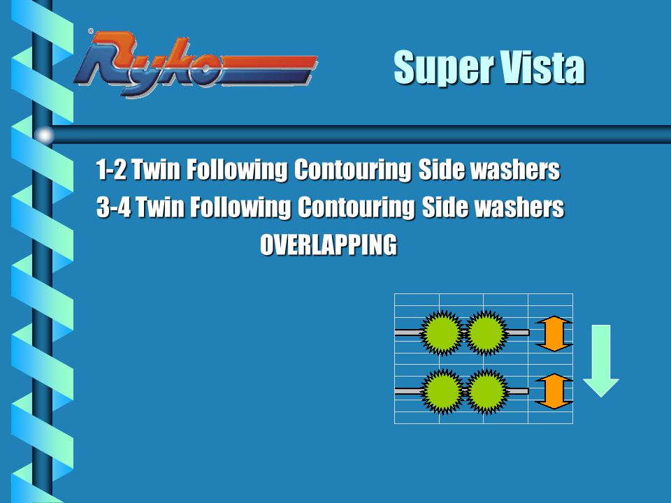 Super Vista 1-2 Twin Following Contouring Side washers