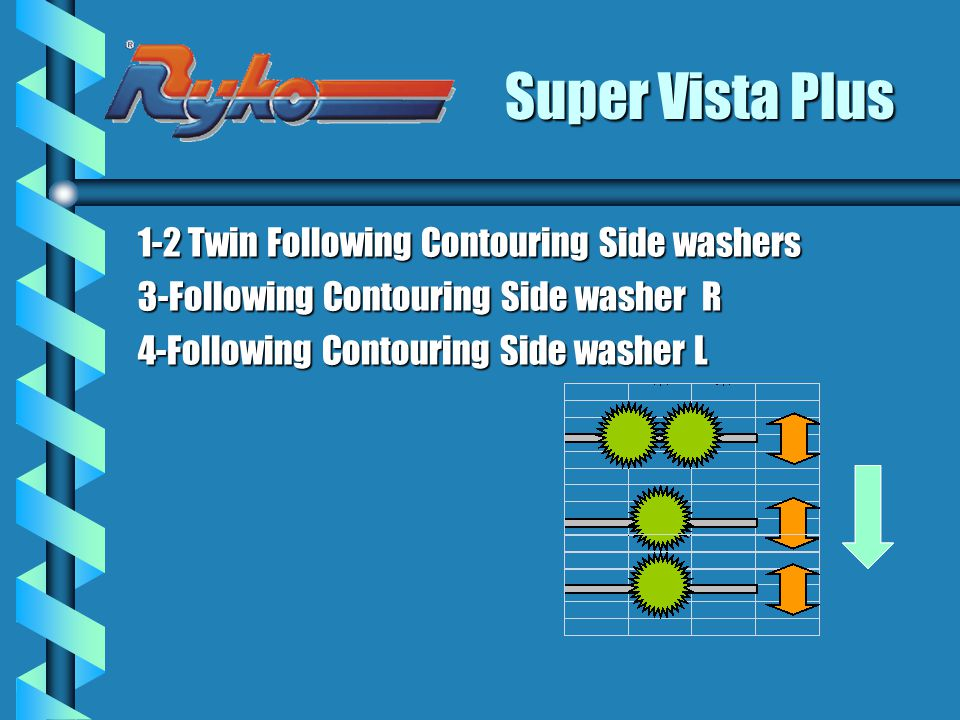 Super Vista Plus 1-2 Twin Following Contouring Side washers