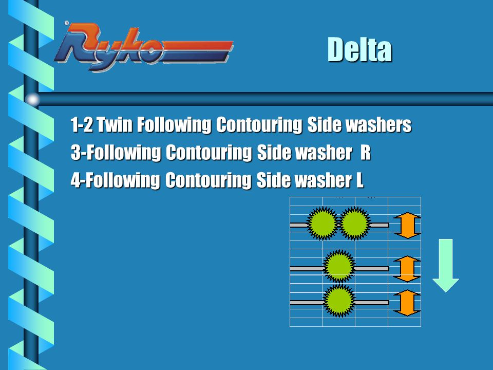 Delta 1-2 Twin Following Contouring Side washers