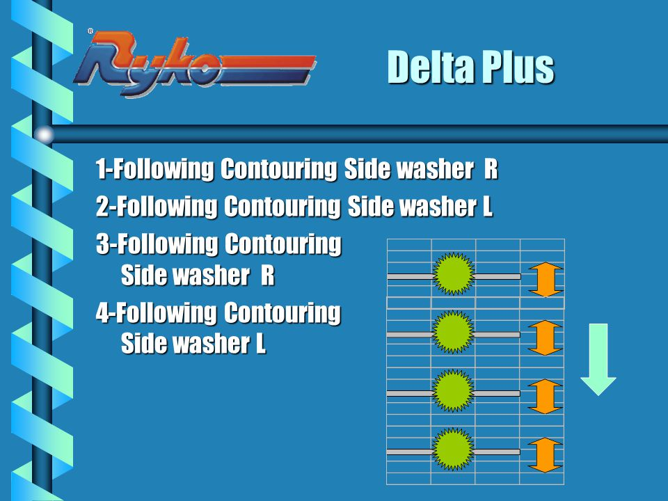 Delta Plus 1-Following Contouring Side washer R