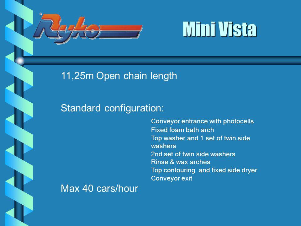 Mini Vista 11,25m Open chain length Standard configuration: