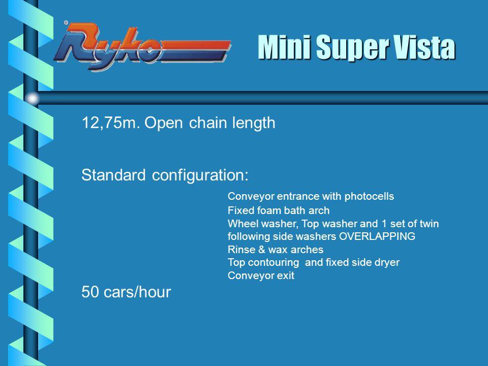 Mini Super Vista 12,75m. Open chain length Standard configuration: