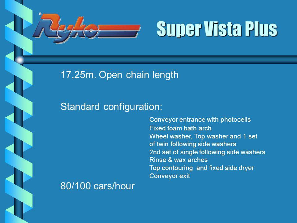 Super Vista Plus 17,25m. Open chain length Standard configuration: