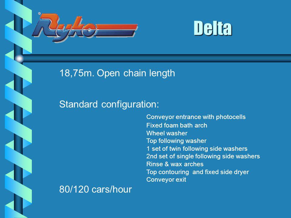 Delta 18,75m. Open chain length Standard configuration: