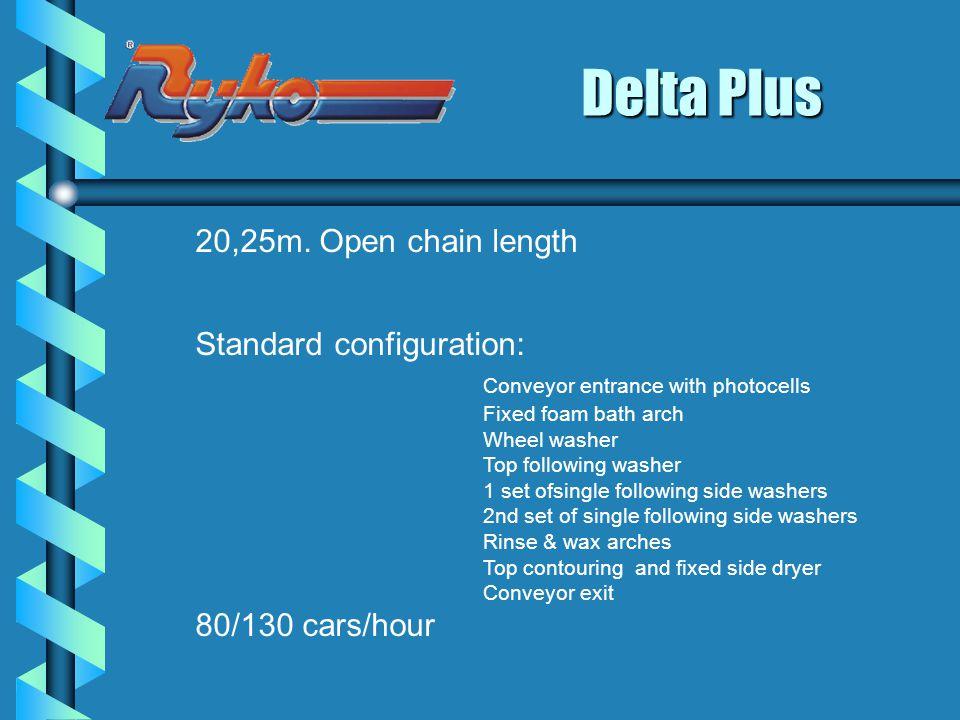 Delta Plus 20,25m. Open chain length Standard configuration: