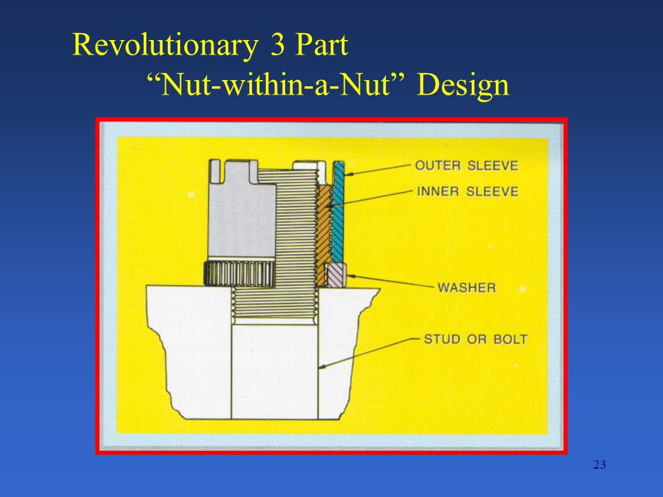 Nut-within-a-Nut Design