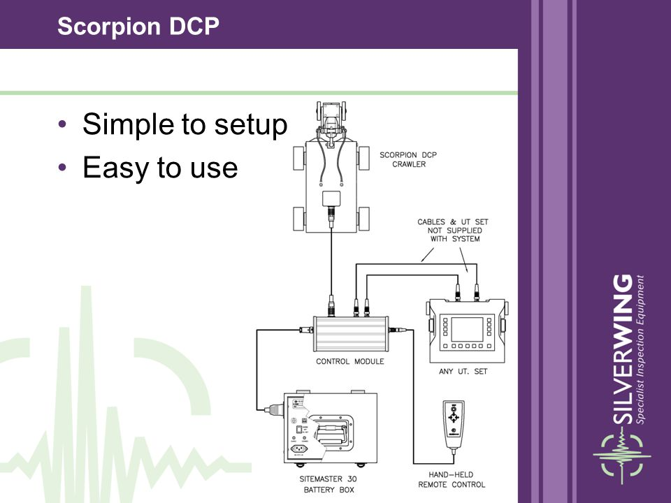 Scorpion DCP Simple to setup Easy to use