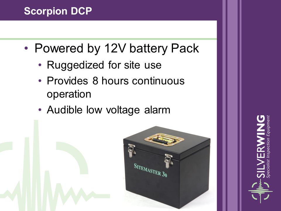 Powered by 12V battery Pack