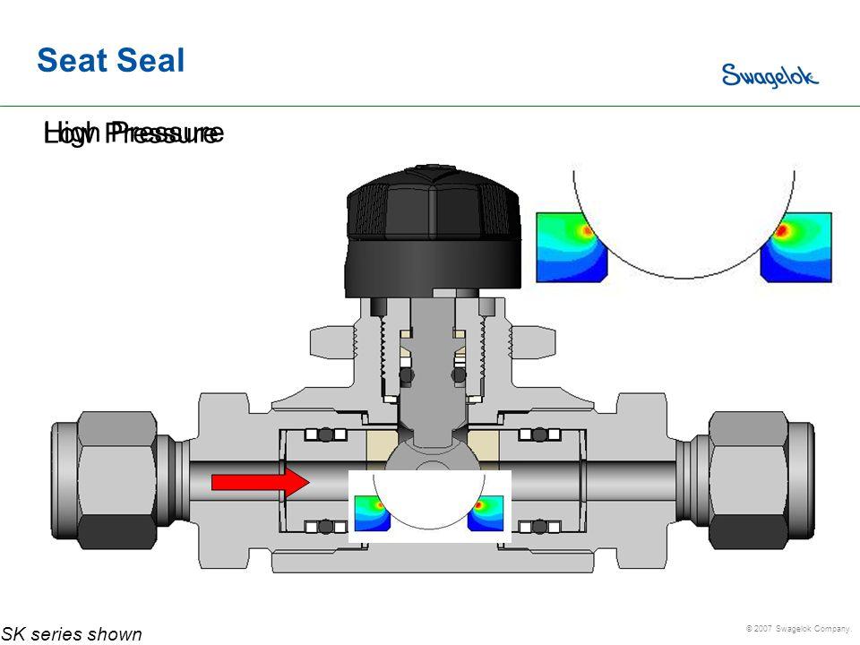 Seat Seal High Pressure Low Pressure SK series shown