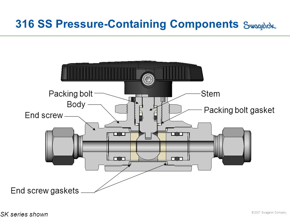 316 SS Pressure-Containing Components