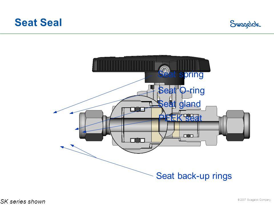 Seat Seal Seat spring Seat O-ring Seat gland PEEK seat