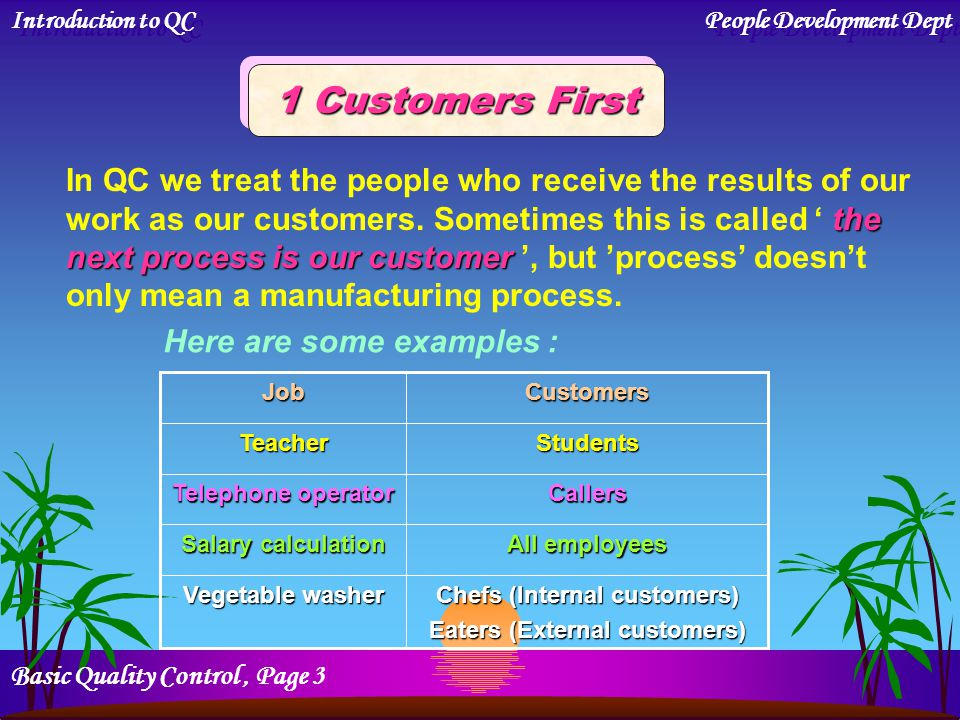 Chefs (Internal customers) Eaters (External customers)