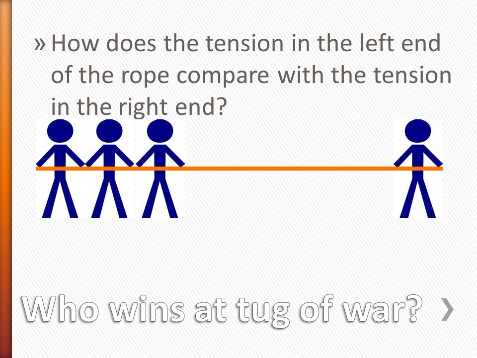 How does the tension in the left end of the rope compare with the tension in the right end