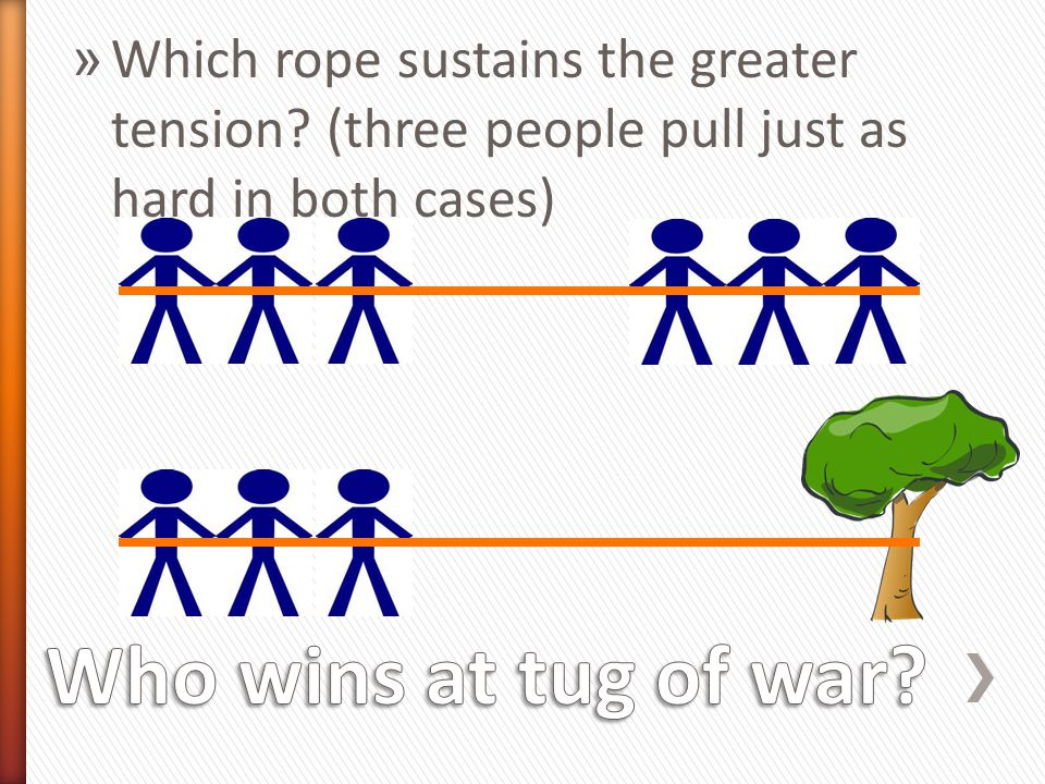 Which rope sustains the greater tension