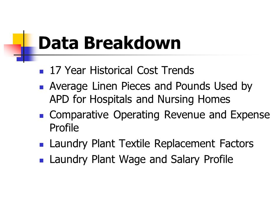 Data Breakdown 17 Year Historical Cost Trends