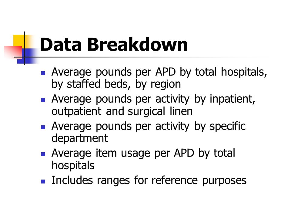 Data Breakdown Average pounds per APD by total hospitals, by staffed beds, by region.