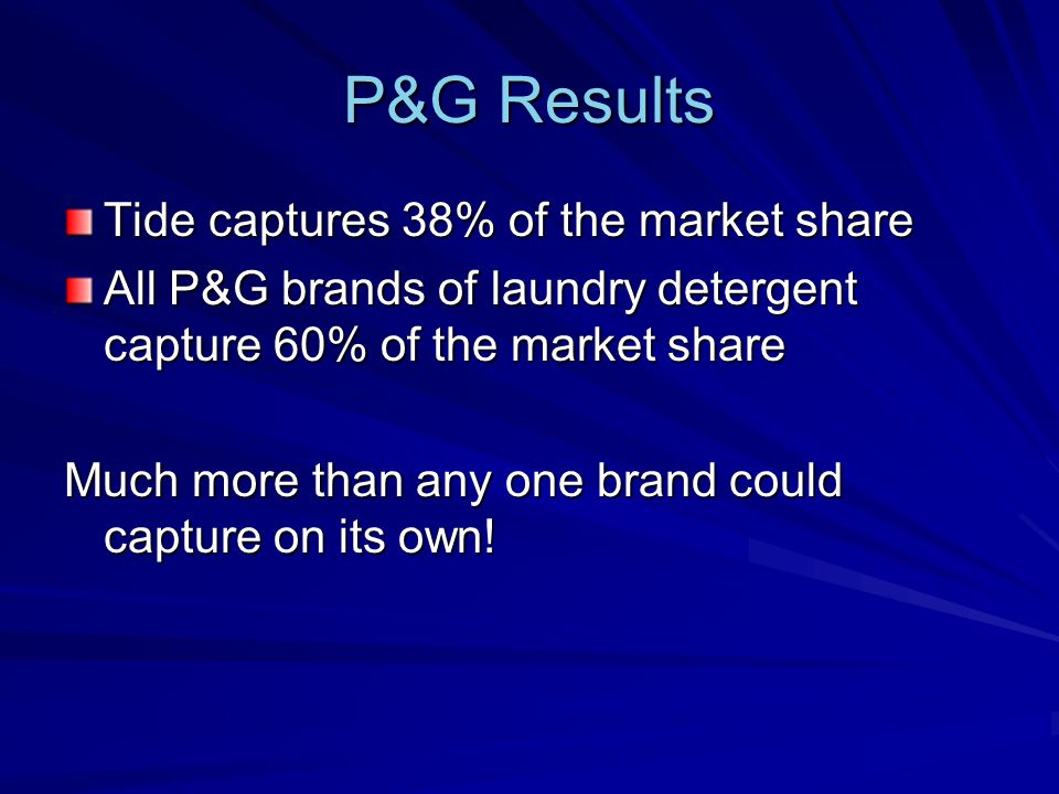 P&G Results Tide captures 38% of the market share