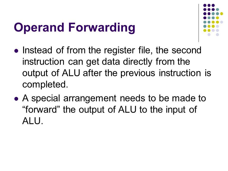 Operand Forwarding