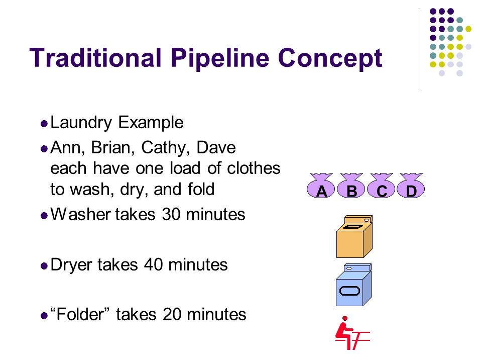 Traditional Pipeline Concept