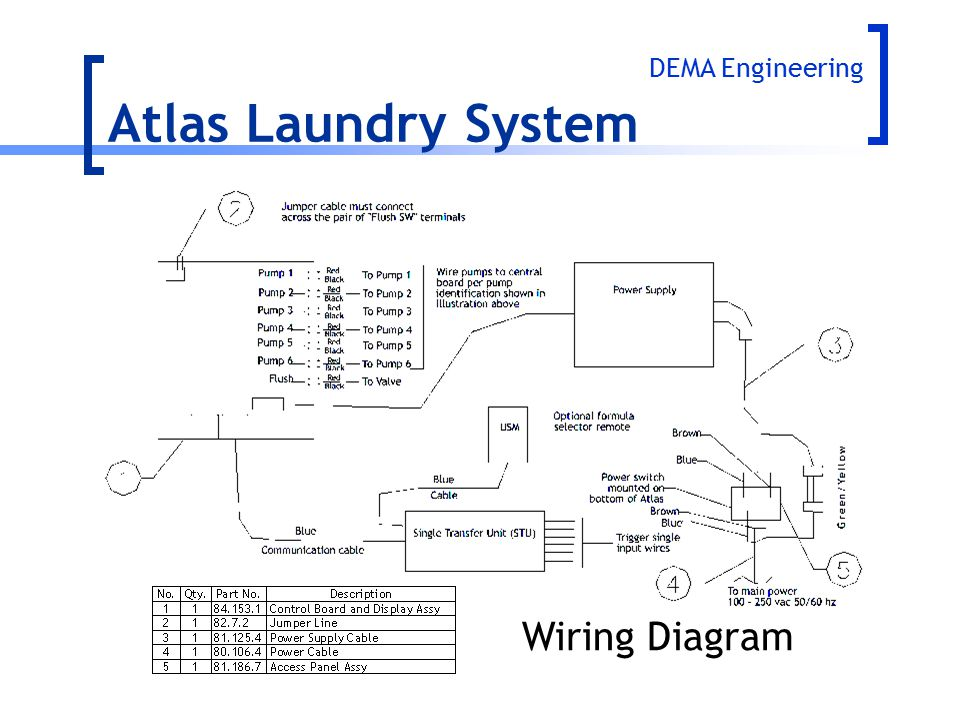 Atlas Laundry System DEMA Engineering Wiring Diagram