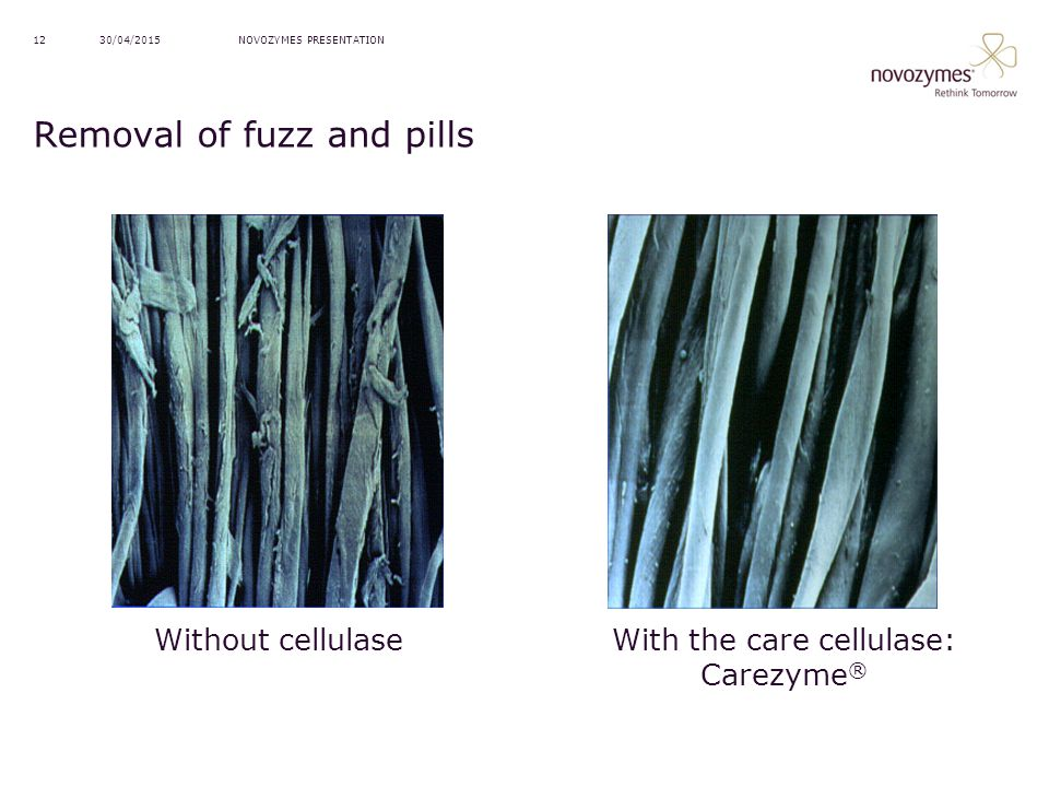 Removal of fuzz and pills